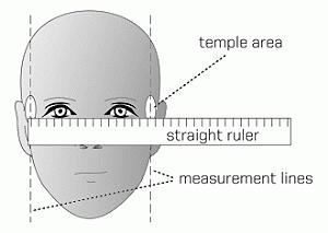 как определить какой ширины оправа вам в пору?
